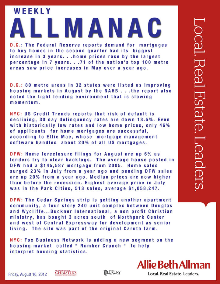 Read this week's Allmanac for the latest news in real estate