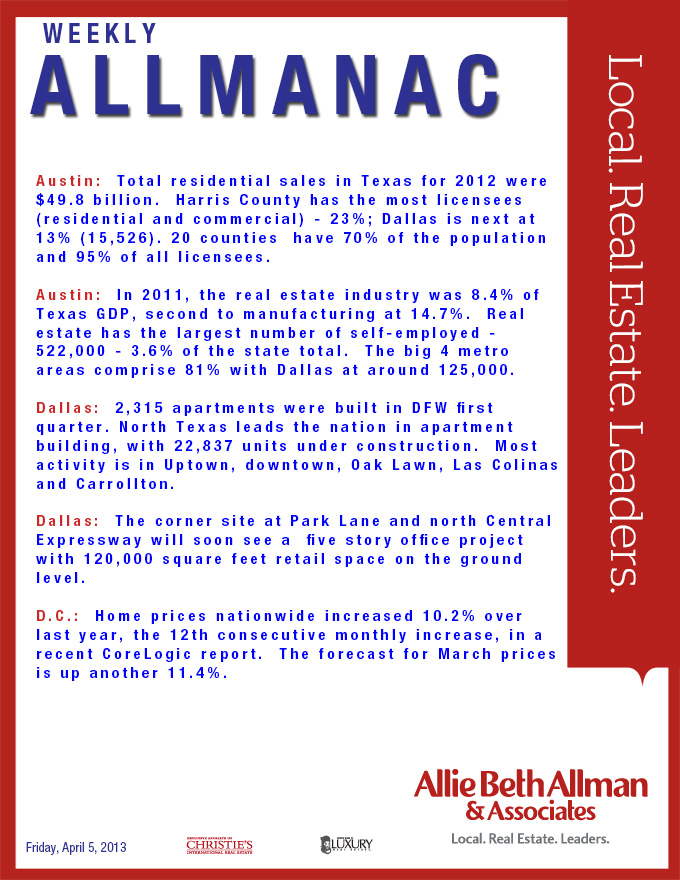 Read the April 5th Allmanac for the latest news in Dallas